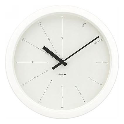 measure_clock